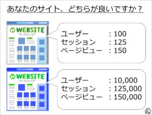 サイトを比較してどちらのサイトが良いか