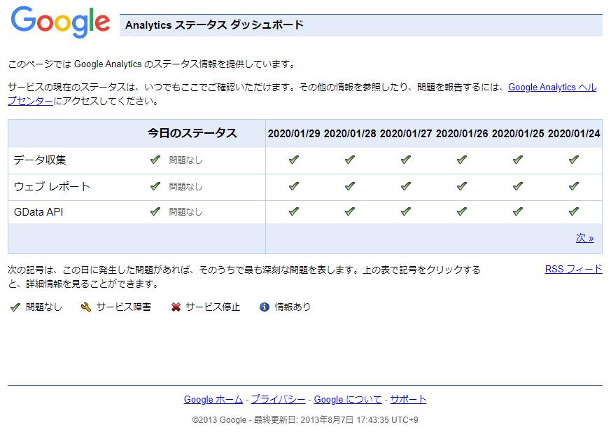 アナリティクスステータスダッシュボード